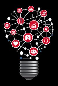 InnovationMatters